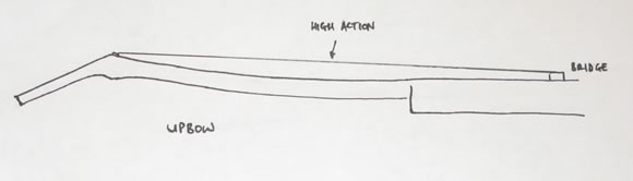 091031 - Workshop - Truss Rod Upbow Sketch